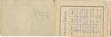Diario del Soldato Luigi Del Ben (anno 1915)