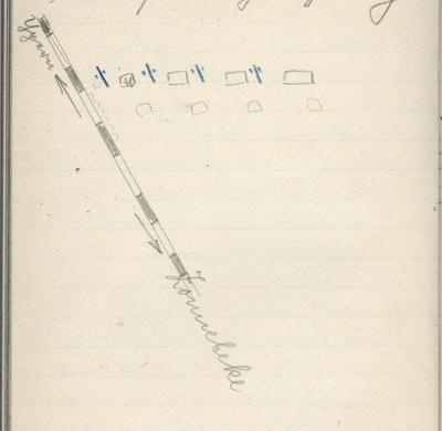 Handskizze der Feuerstellung Frezenberg in Flandern